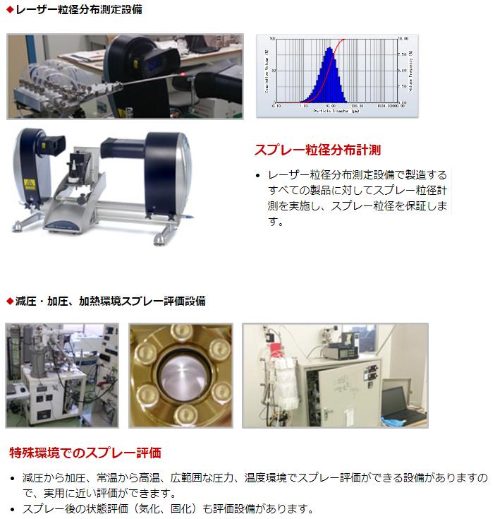 レーザー粒径分布測定設備