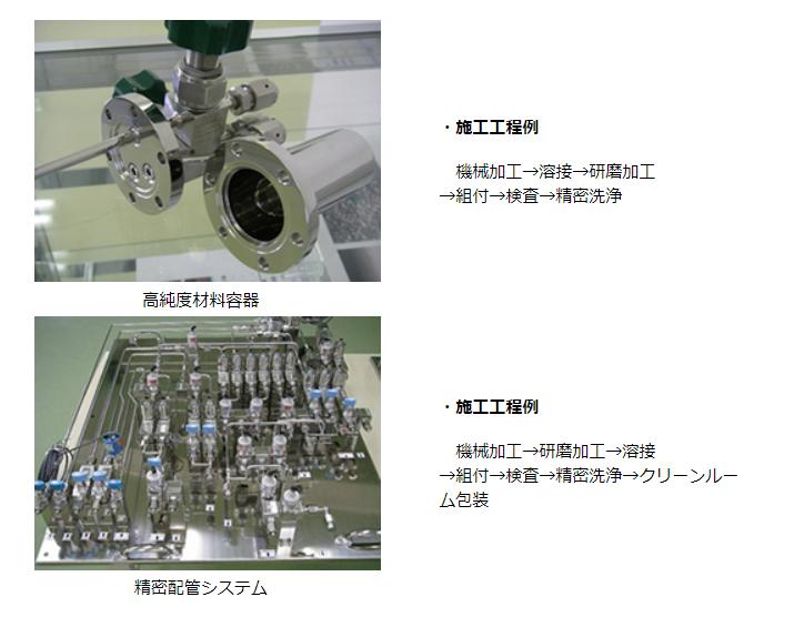 高純度材料容器/精密配管システム